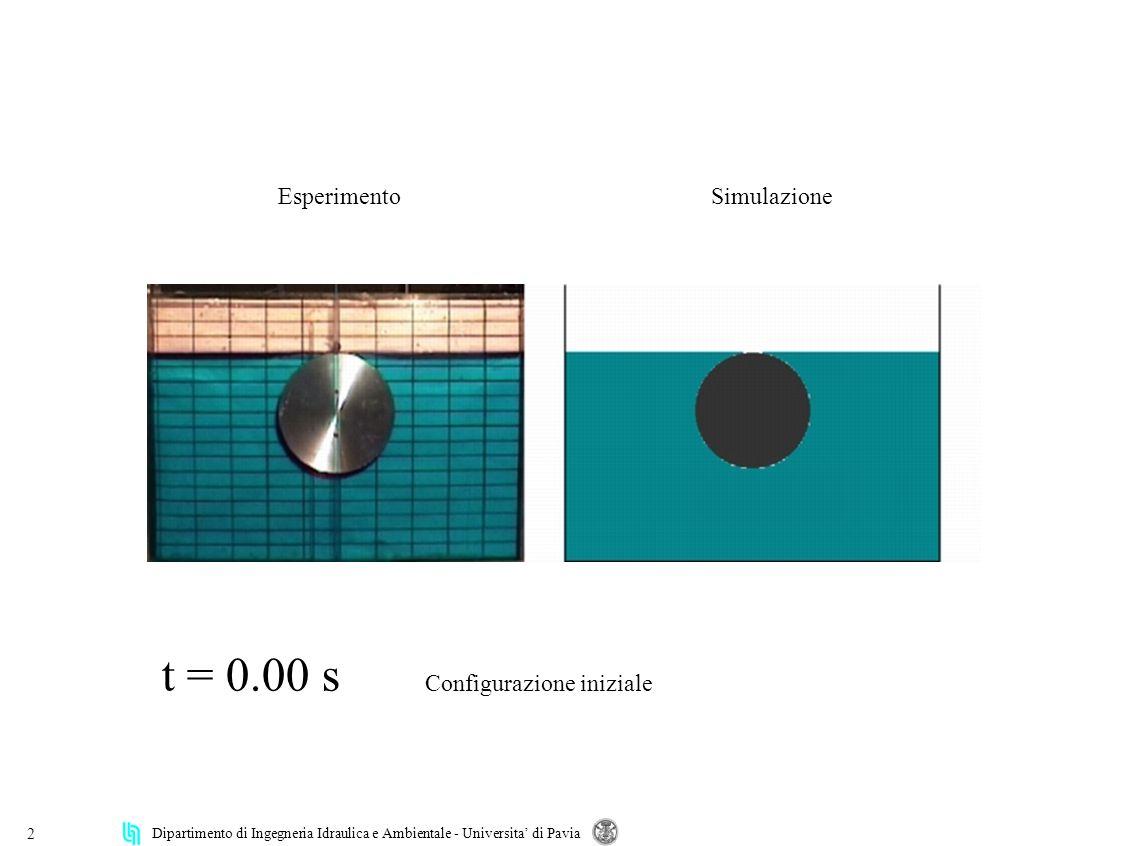 Dipartimento di Ingegneria Idraulica e Ambientale - Universita di Pavia 2 t = 0.00 s Configurazione iniziale Esperimento Simulazione