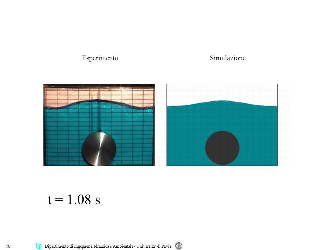 Dipartimento di Ingegneria Idraulica e Ambientale - Universita di Pavia 20 t = 1.08 s Esperimento Simulazione
