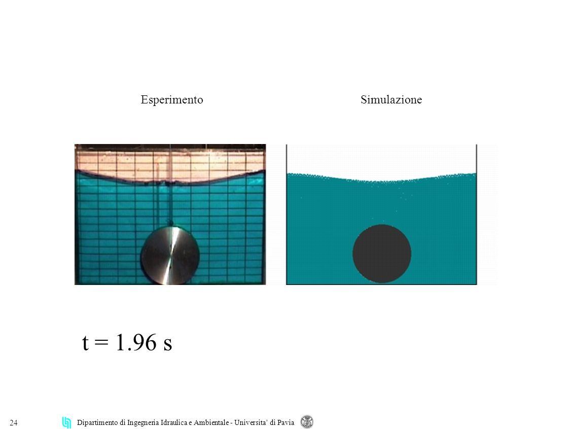 Dipartimento di Ingegneria Idraulica e Ambientale - Universita di Pavia 24 t = 1.96 s Esperimento Simulazione