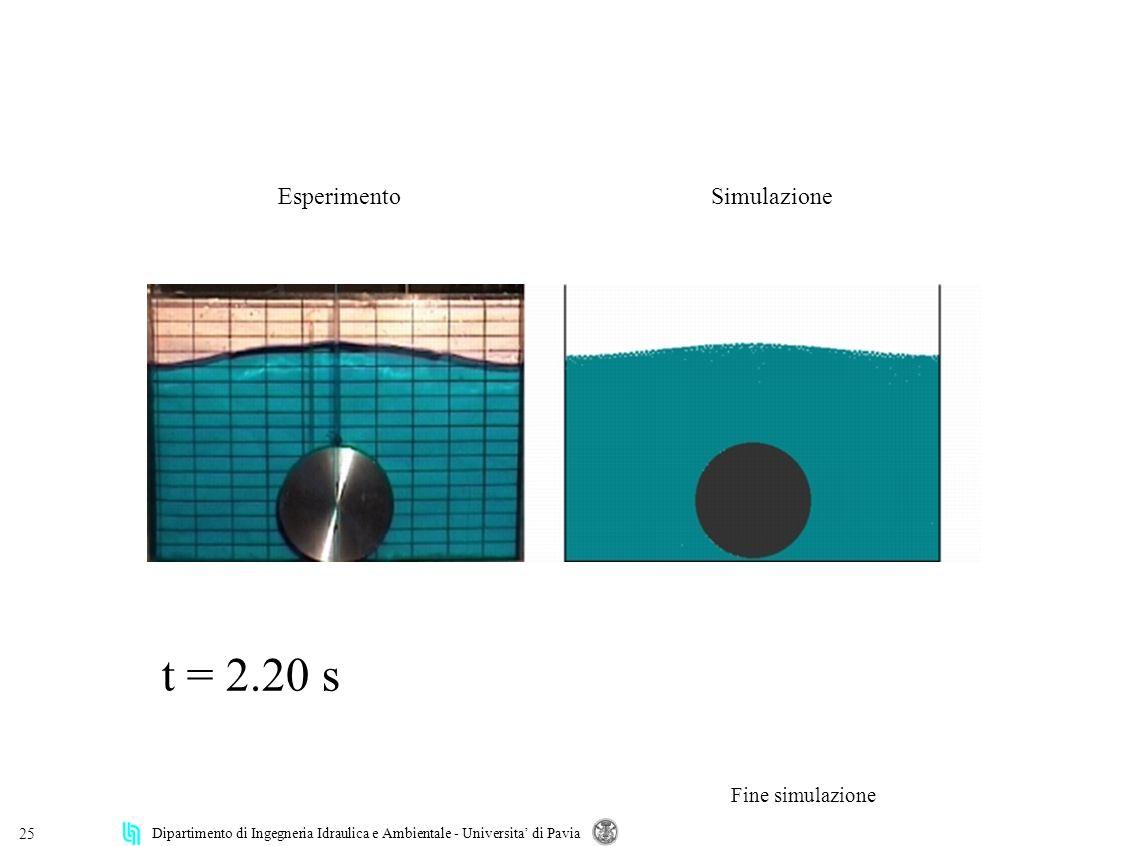 Dipartimento di Ingegneria Idraulica e Ambientale - Universita di Pavia 25 t = 2.20 s Fine simulazione Esperimento Simulazione