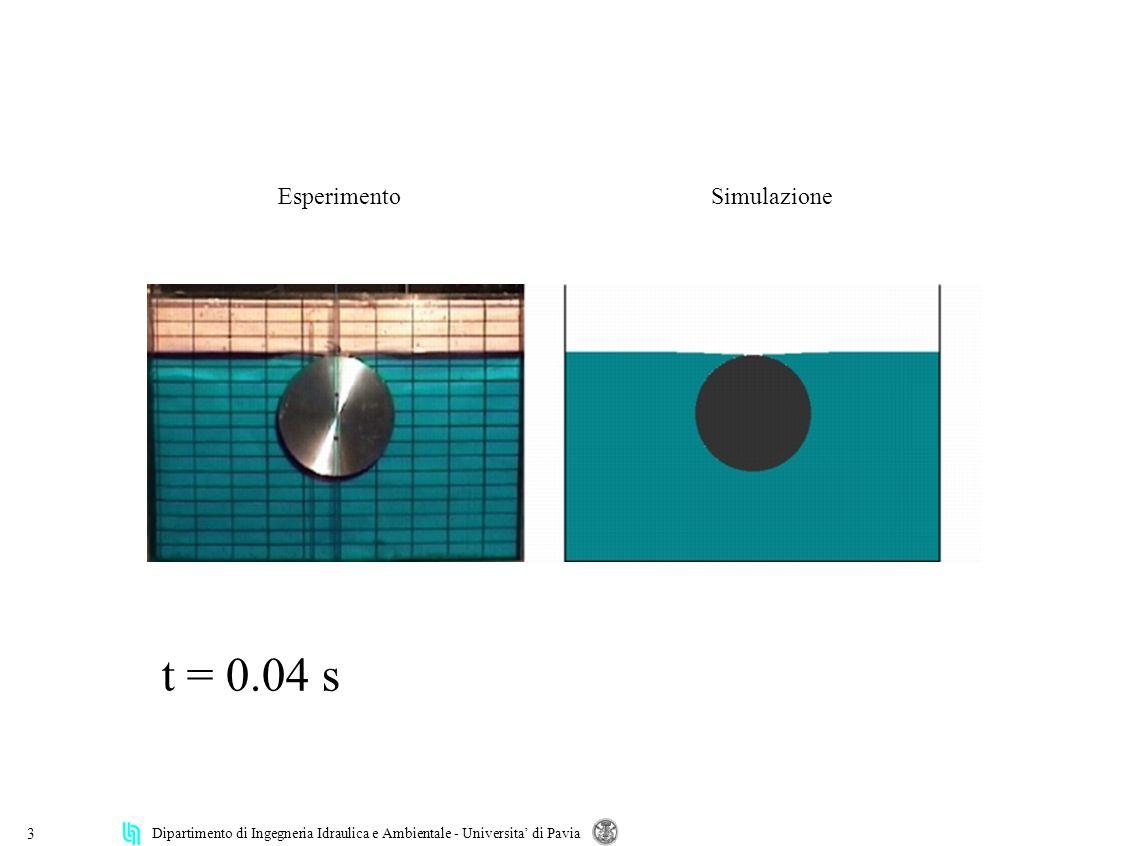 Dipartimento di Ingegneria Idraulica e Ambientale - Universita di Pavia 3 t = 0.04 s Esperimento Simulazione