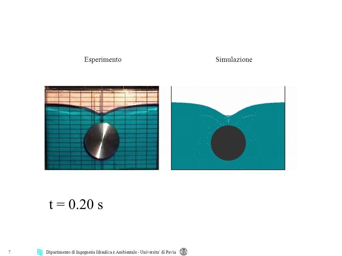 Dipartimento di Ingegneria Idraulica e Ambientale - Universita di Pavia 7 t = 0.20 s Esperimento Simulazione