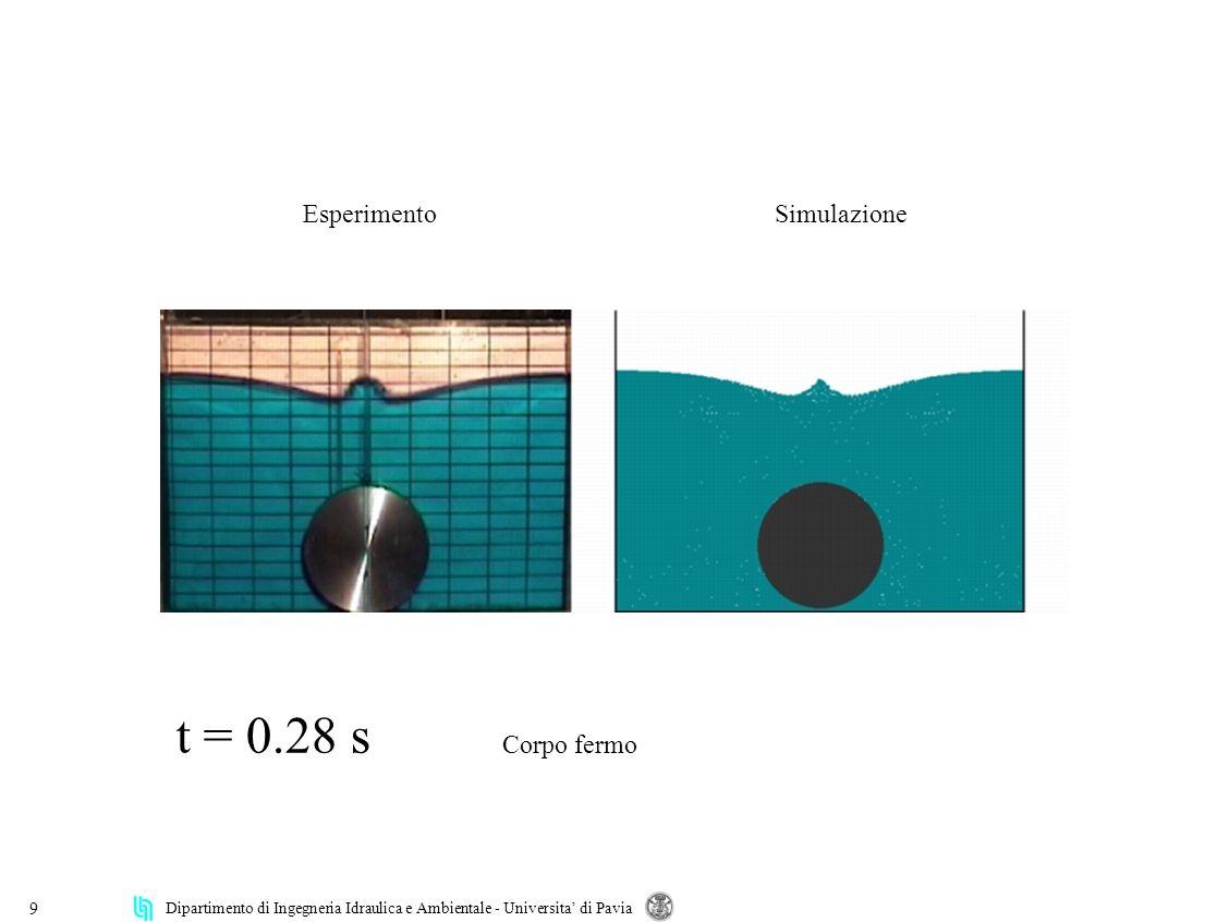 Dipartimento di Ingegneria Idraulica e Ambientale - Universita di Pavia 9 Esperimento Simulazione t = 0.28 s Corpo fermo