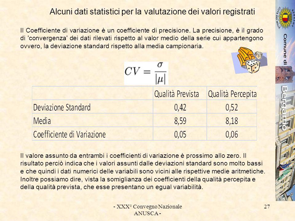 - XXX° Convegno Nazionale ANUSCA - 27 Alcuni dati statistici per la valutazione dei valori registrati Il Coefficiente di variazione è un coefficiente