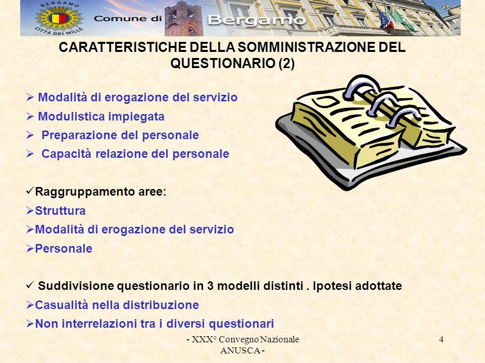 - XXX° Convegno Nazionale ANUSCA - 5 CARATTERISTICHE DELLA SOMMINISTRAZIONE DEL QUESTIONARIO (3) Campione di riferimento per i 3 questionari : 1350 questionari.