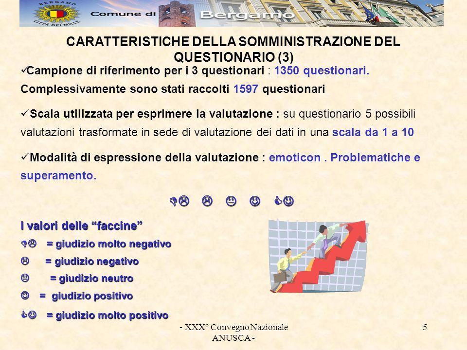 - XXX° Convegno Nazionale ANUSCA - 5 CARATTERISTICHE DELLA SOMMINISTRAZIONE DEL QUESTIONARIO (3) Campione di riferimento per i 3 questionari : 1350 qu