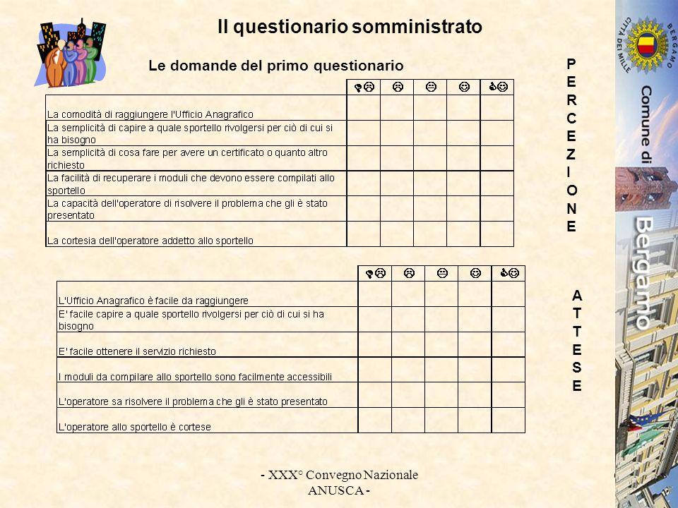- XXX° Convegno Nazionale ANUSCA - 6 Il questionario somministrato Le domande del primo questionario PERCEZIONEPERCEZIONE ATTESEATTESE