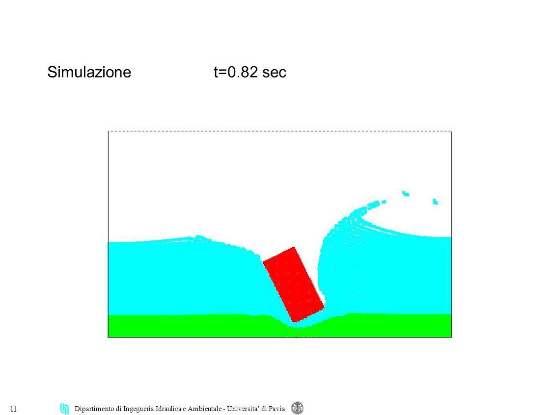 Dipartimento di Ingegneria Idraulica e Ambientale - Universita di Pavia 11 Simulazionet=0.82 sec