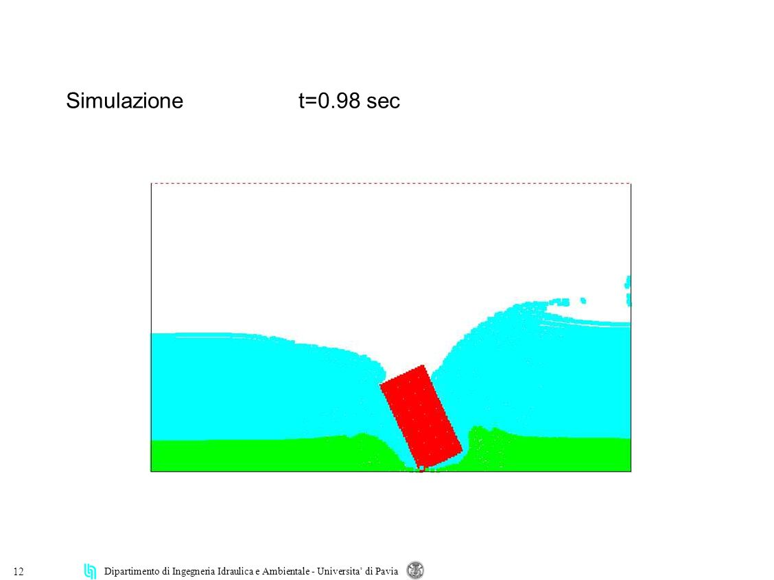 Dipartimento di Ingegneria Idraulica e Ambientale - Universita di Pavia 12 Simulazionet=0.98 sec
