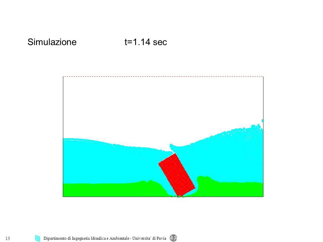 Dipartimento di Ingegneria Idraulica e Ambientale - Universita di Pavia 13 Simulazionet=1.14 sec