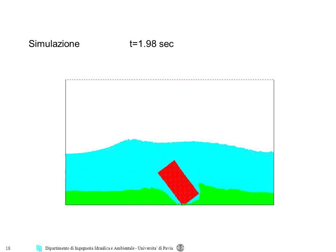 Dipartimento di Ingegneria Idraulica e Ambientale - Universita di Pavia 18 Simulazionet=1.98 sec