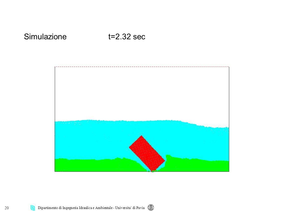 Dipartimento di Ingegneria Idraulica e Ambientale - Universita di Pavia 20 Simulazionet=2.32 sec