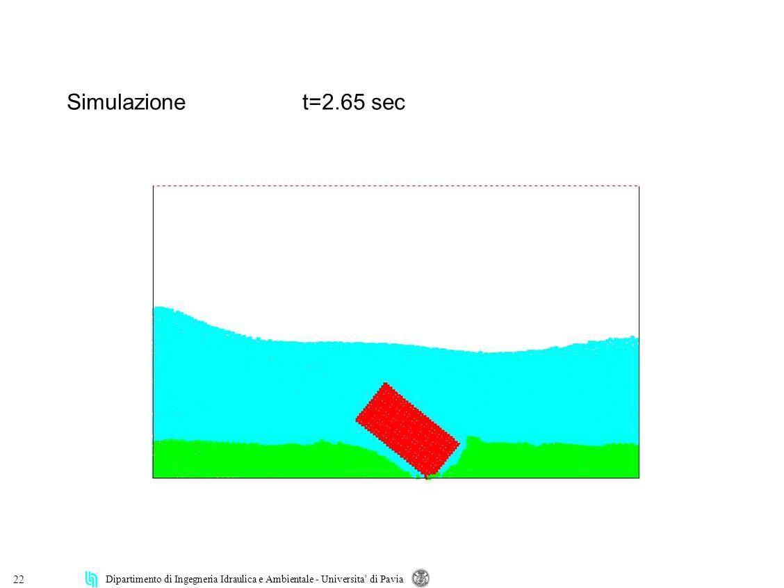 Dipartimento di Ingegneria Idraulica e Ambientale - Universita di Pavia 22 Simulazionet=2.65 sec