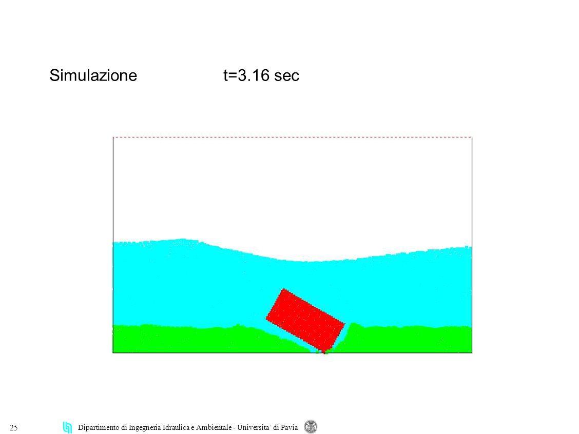 Dipartimento di Ingegneria Idraulica e Ambientale - Universita di Pavia 25 Simulazionet=3.16 sec