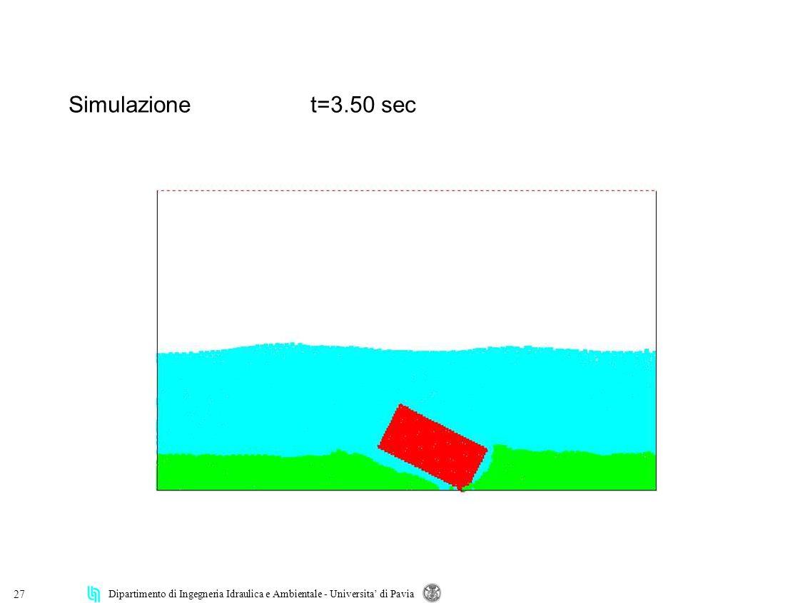 Dipartimento di Ingegneria Idraulica e Ambientale - Universita di Pavia 27 Simulazionet=3.50 sec