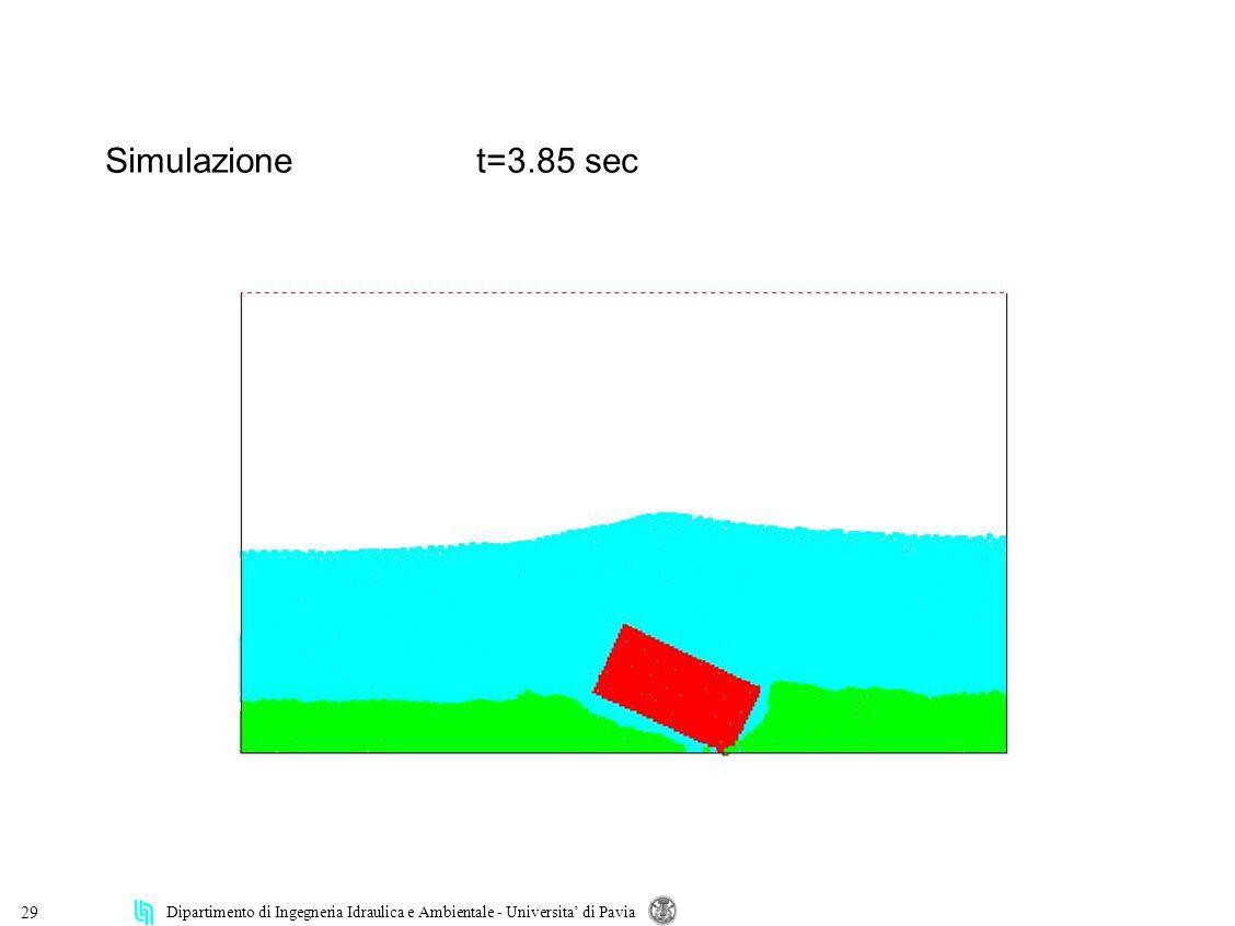 Dipartimento di Ingegneria Idraulica e Ambientale - Universita di Pavia 29 Simulazionet=3.85 sec