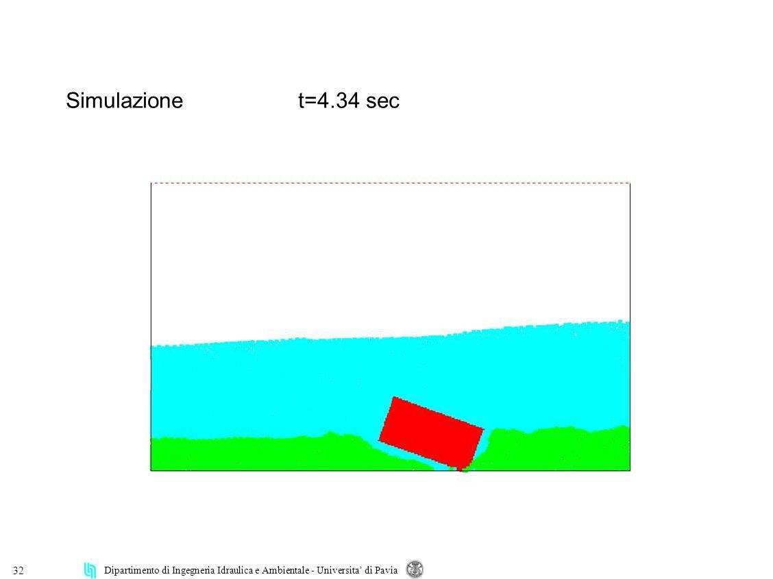 Dipartimento di Ingegneria Idraulica e Ambientale - Universita di Pavia 32 Simulazionet=4.34 sec