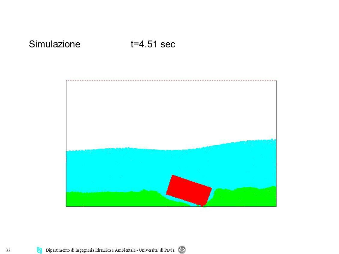 Dipartimento di Ingegneria Idraulica e Ambientale - Universita di Pavia 33 Simulazionet=4.51 sec