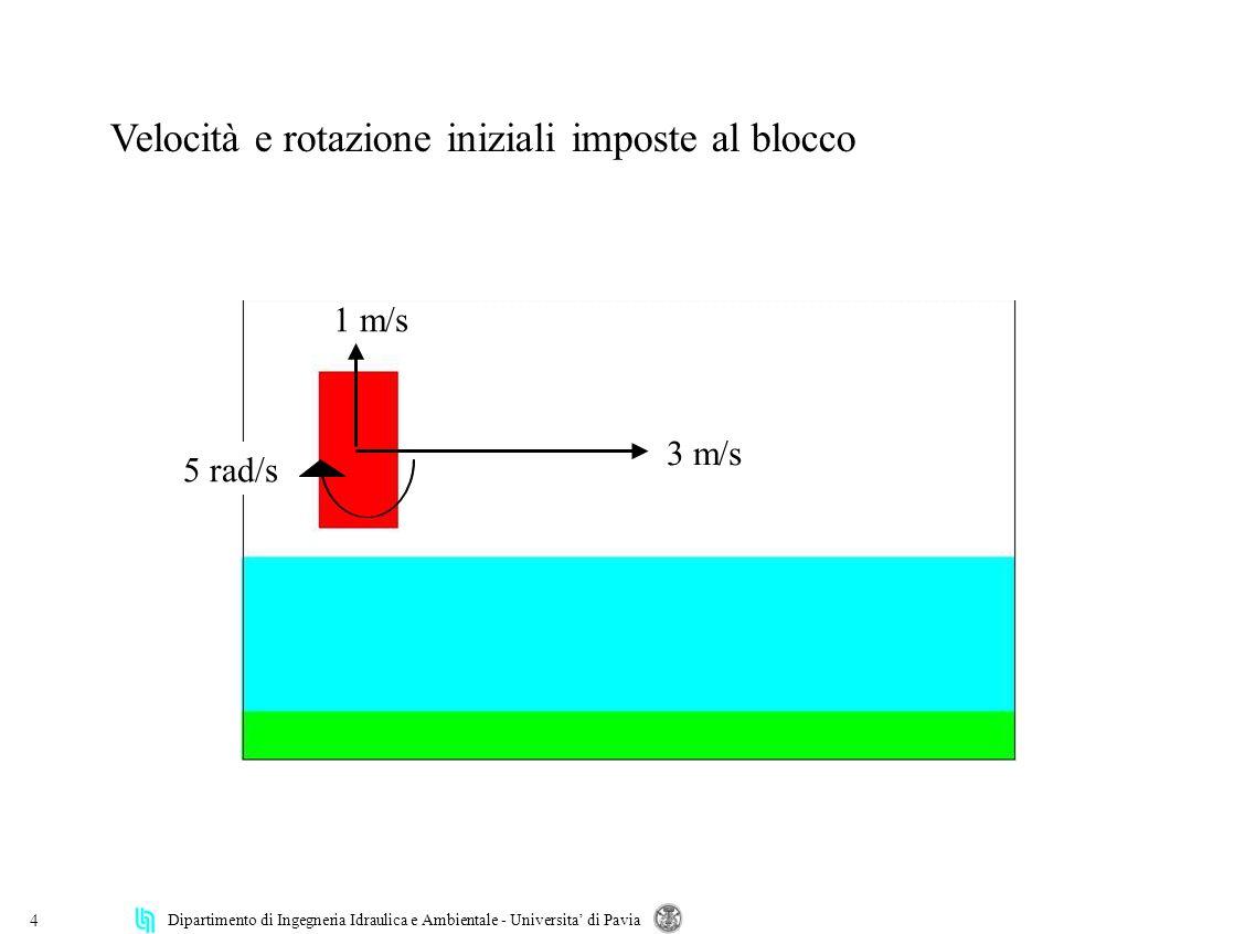 Dipartimento di Ingegneria Idraulica e Ambientale - Universita di Pavia 5 Simulazionet=0.00 sec Istante Iniziale