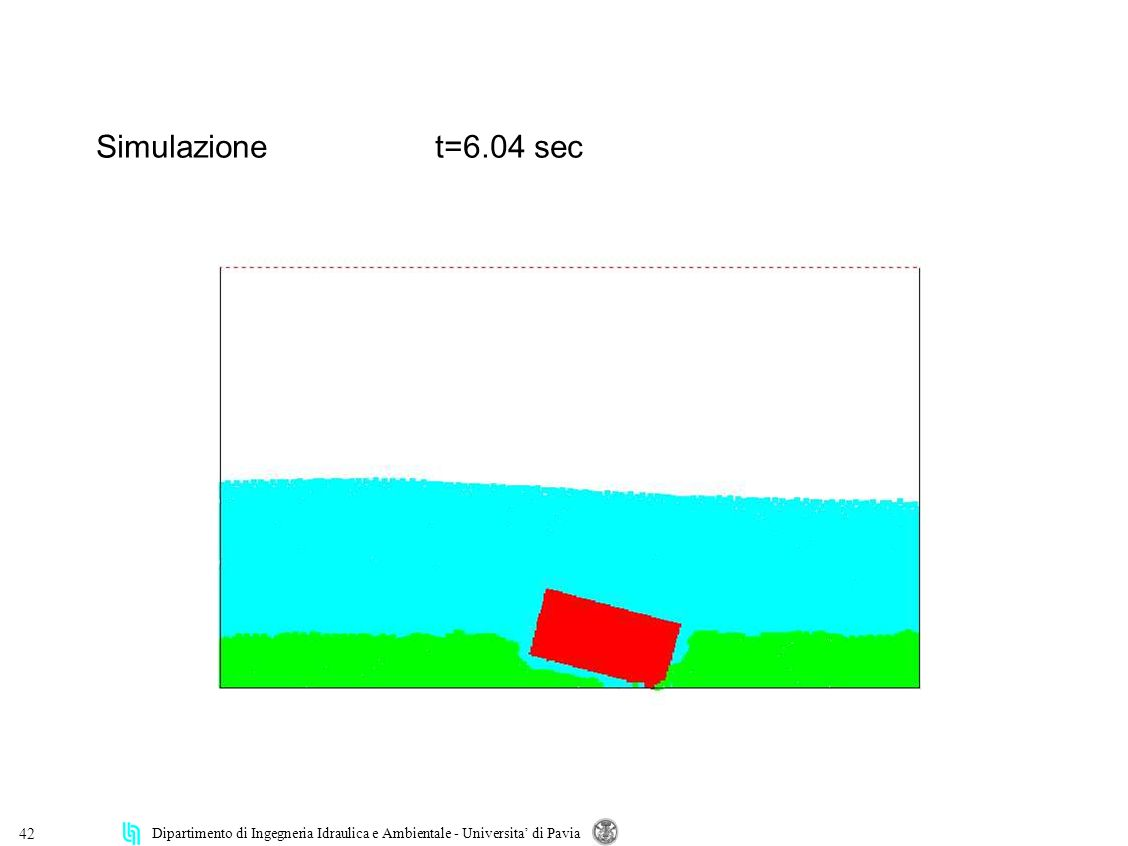 Dipartimento di Ingegneria Idraulica e Ambientale - Universita di Pavia 42 Simulazionet=6.04 sec