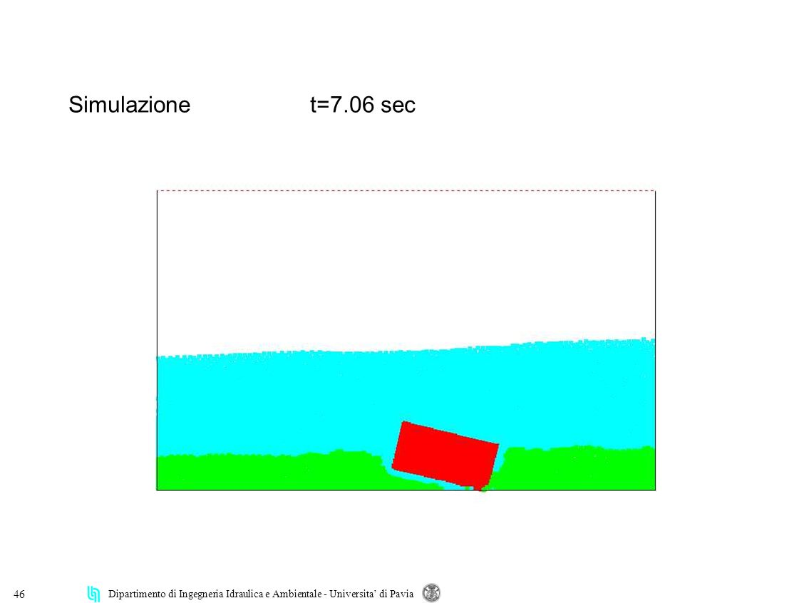 Dipartimento di Ingegneria Idraulica e Ambientale - Universita di Pavia 46 Simulazionet=7.06 sec