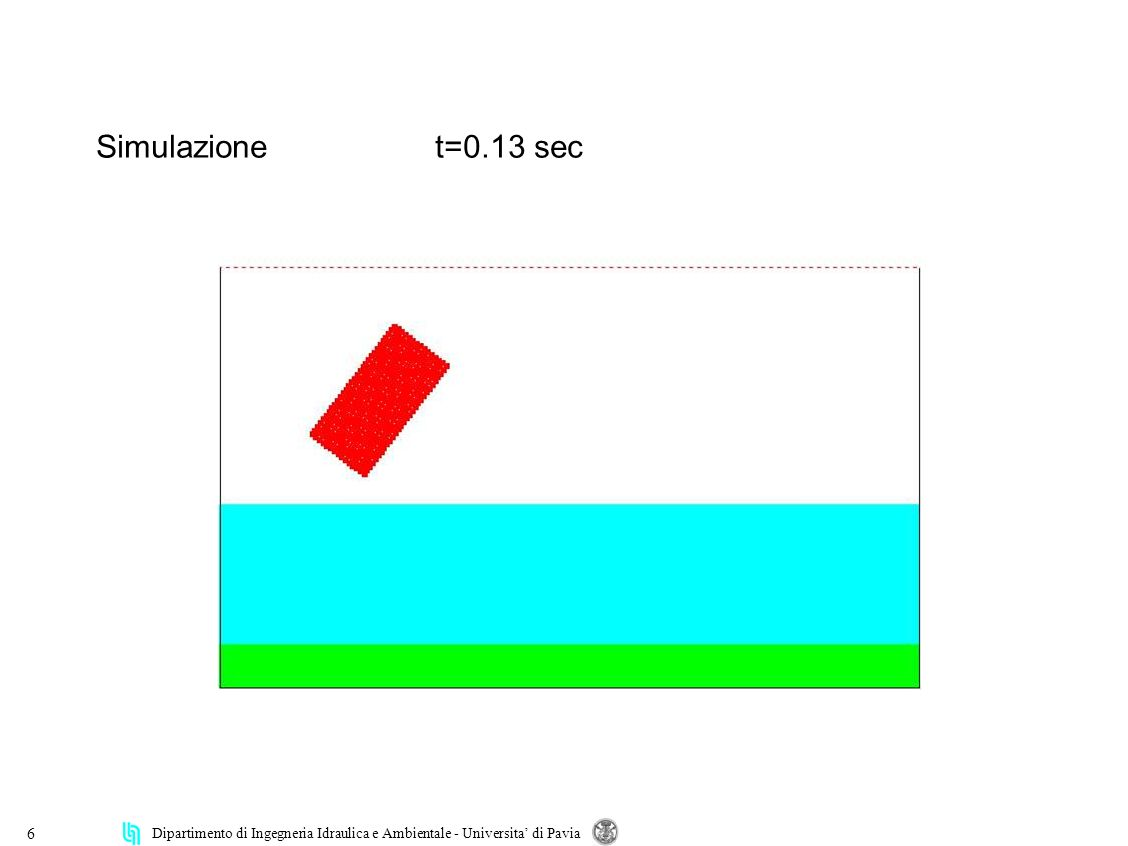 Dipartimento di Ingegneria Idraulica e Ambientale - Universita di Pavia 6 Simulazionet=0.13 sec