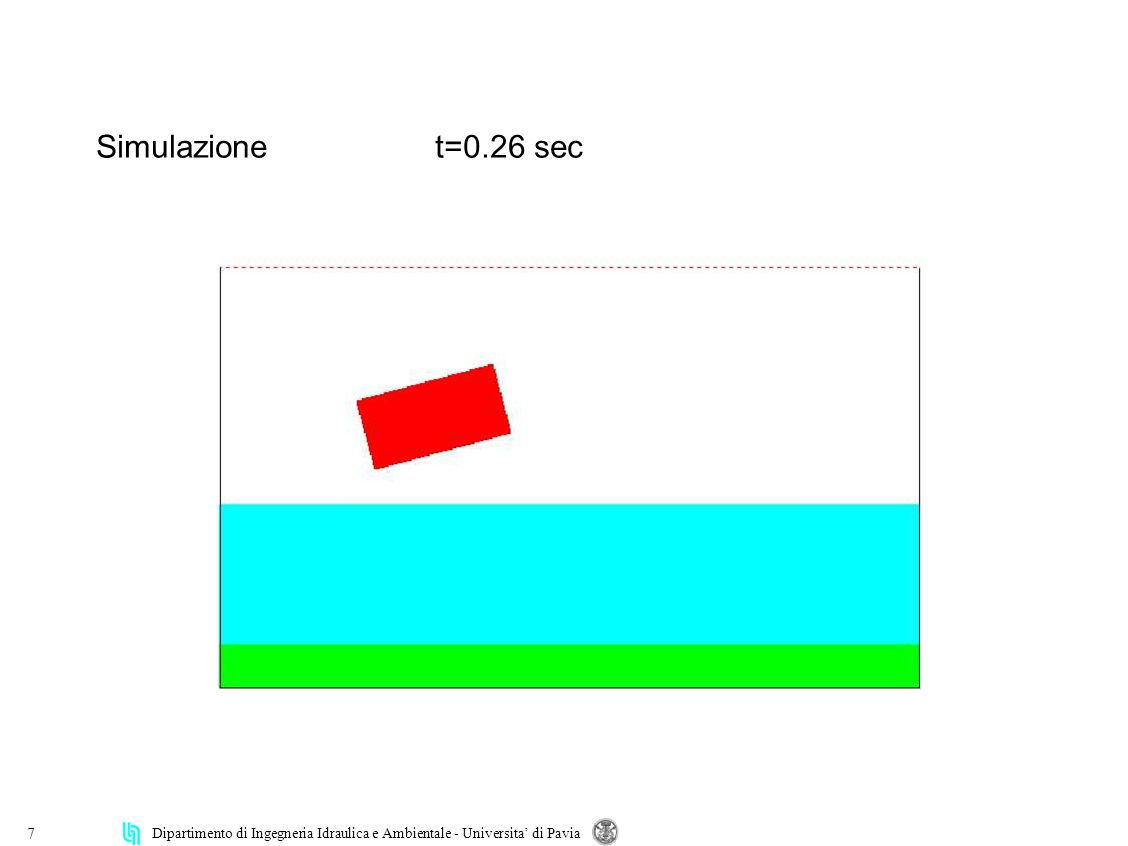 Dipartimento di Ingegneria Idraulica e Ambientale - Universita di Pavia 48 Simulazionet=8.08 sec