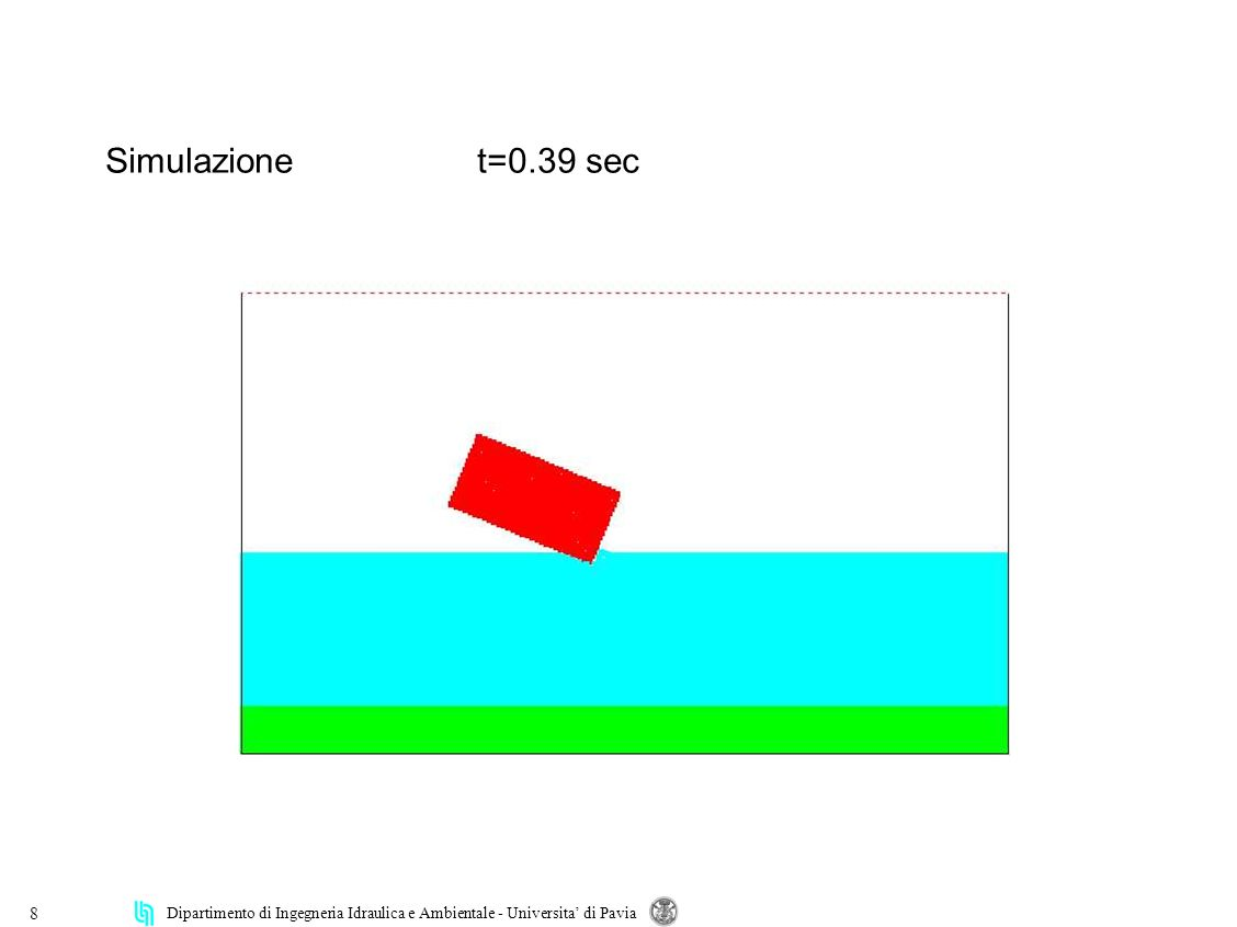 Dipartimento di Ingegneria Idraulica e Ambientale - Universita di Pavia 19 Simulazionet=2.15 sec