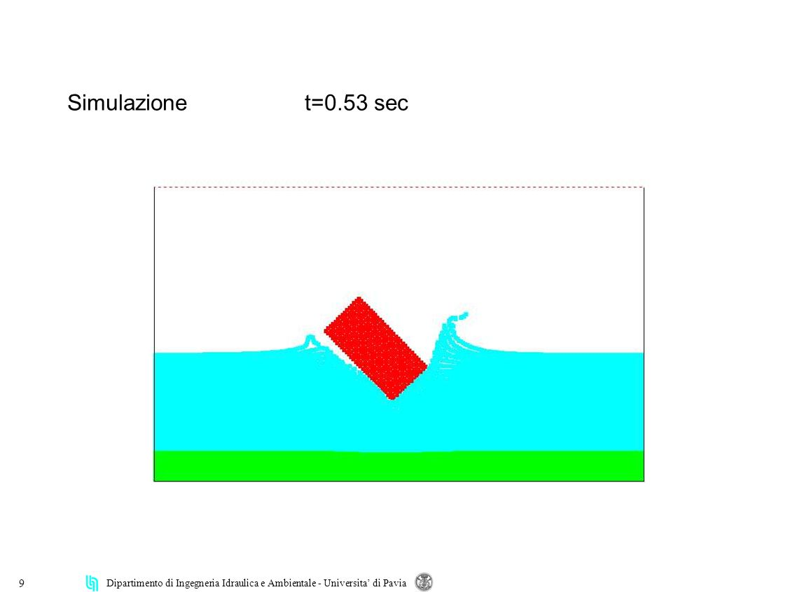 Dipartimento di Ingegneria Idraulica e Ambientale - Universita di Pavia 10 Simulazionet=0.67 sec