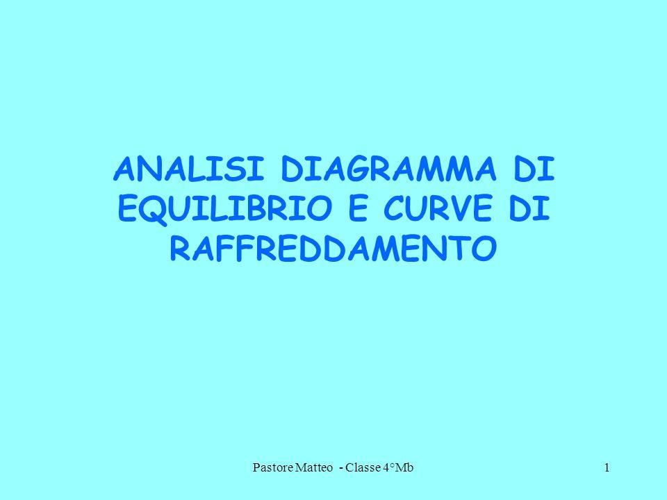 Pastore Matteo - Classe 4°Mb1 ANALISI DIAGRAMMA DI EQUILIBRIO E CURVE DI RAFFREDDAMENTO