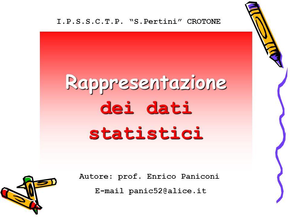 RAPPRESENTAZIONE dei dati statistici Rappresentazione numerica dei dati: Rappresentazione grafica dei dati : La rappresentazione dei dati può essere NUMERICA e GRAFICA TABELLE SEMPLICI 1) TABELLE SEMPLICI 2) TABELLE COMPOSTE DIAGRAMMI CARTESIANI 1) DIAGRAMMI CARTESIANI 2) ISTOGRAMMI 3) IDEOGRAMMI 4) DIAGRAMMI A TORTA