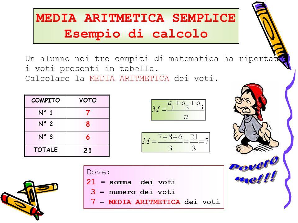 COMPITOVOTO N° 1 7 N° 2 8 N° 3 6 TOTALE 21 Un alunno nei tre compiti di matematica ha riportato i voti presenti in tabella. Calcolare la MEDIA ARITMET