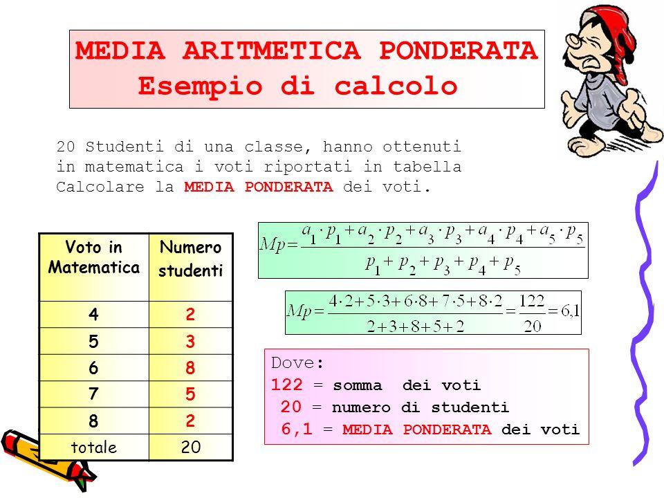 MEDIA ARITMETICA PONDERATA Esempio di calcolo 20 Studenti di una classe, hanno ottenuti in matematica i voti riportati in tabella Calcolare la MEDIA P