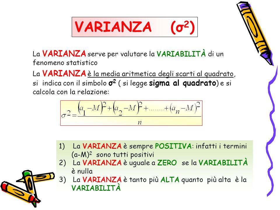 VARIANZA (σ 2 ) La VARIANZA serve per valutare la VARIABILITÀ di un fenomeno statistico 1)La VARIANZA è sempre POSITIVA: infatti i termini (a-M) 2 son