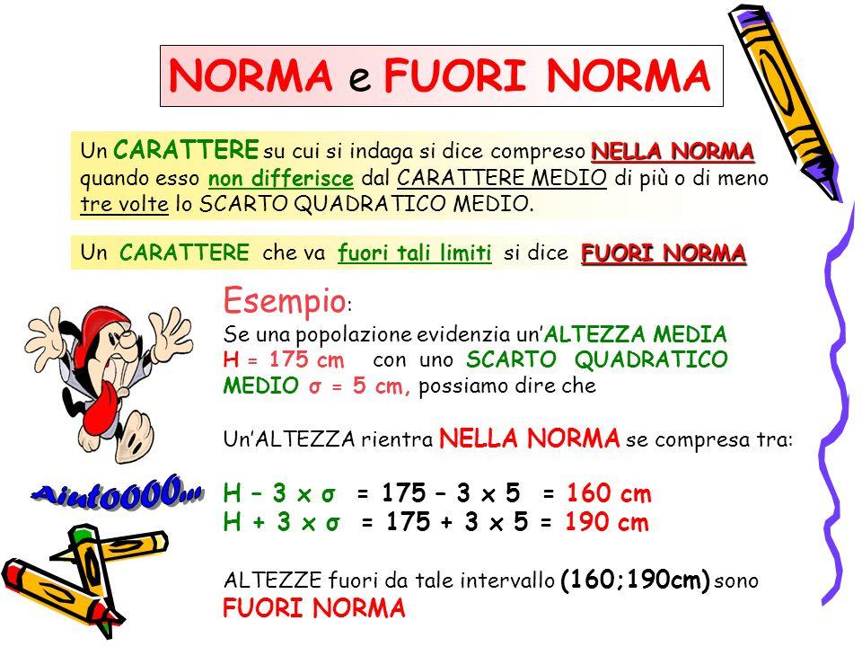 NELLA NORMA Un CARATTERE su cui si indaga si dice compreso NELLA NORMA quando esso non differisce dal CARATTERE MEDIO di più o di meno tre volte lo SC