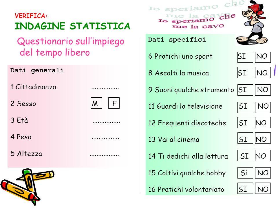 Questionario sullimpiego del tempo libero VERIFICA: INDAGINE STATISTICA Dati generali 1 Cittadinanza................ 2 Sesso M F 3 Età................