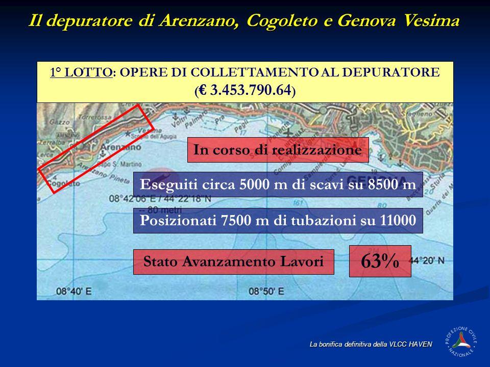 La bonifica definitiva della VLCC HAVEN Il depuratore di Arenzano, Cogoleto e Genova Vesima 1° LOTTO: OPERE DI COLLETTAMENTO AL DEPURATORE ( 3.453.790