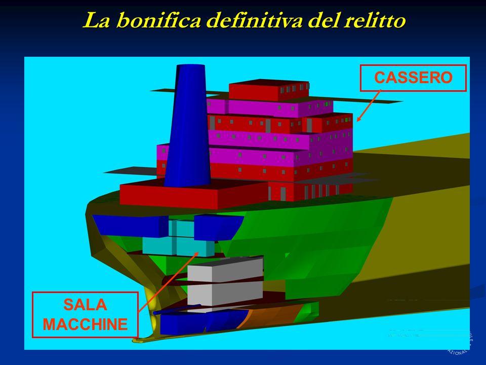 La bonifica definitiva della VLCC HAVEN CASSERO SALA MACCHINE La bonifica definitiva del relitto