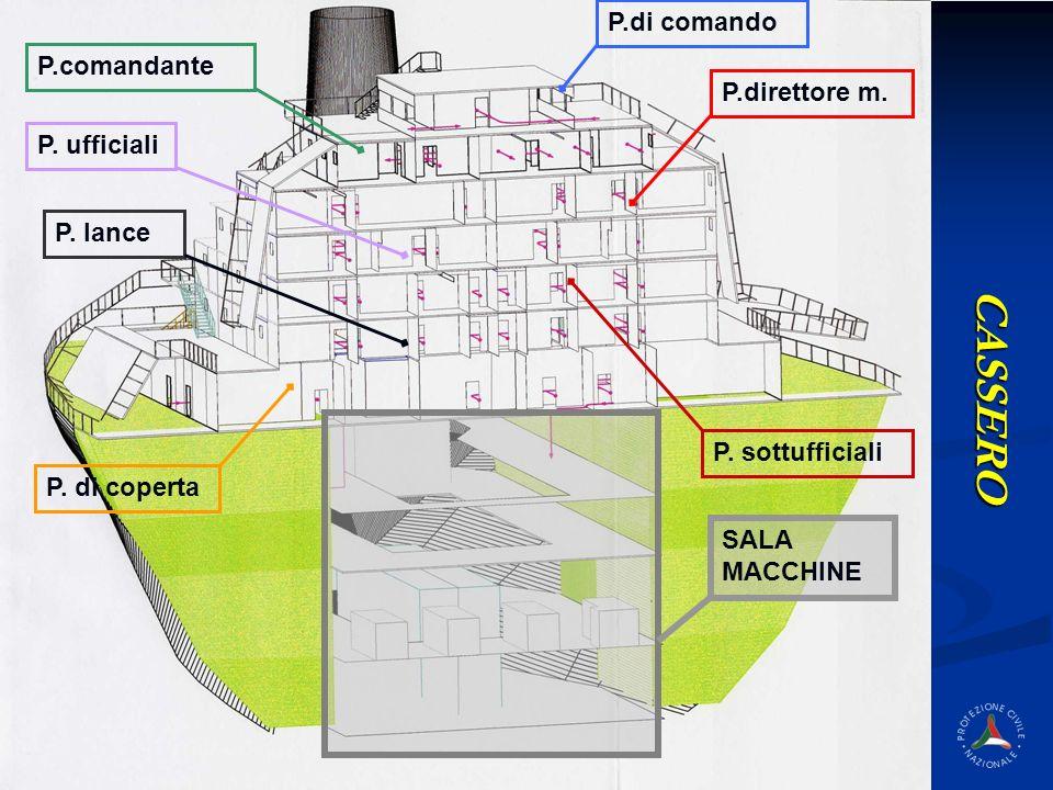 La bonifica definitiva della VLCC HAVEN CASSERO P.di comando P.comandante P.direttore m. P. ufficiali P. sottufficiali P. lance P. di coperta SALA MAC