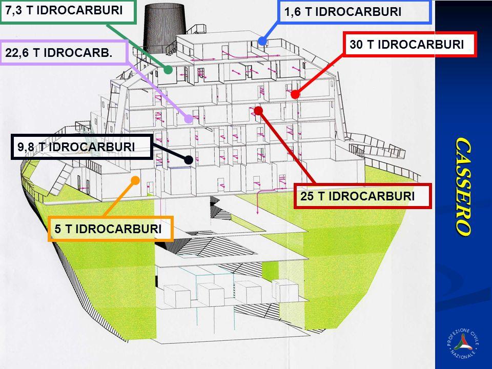 La bonifica definitiva della VLCC HAVEN 1,6 T IDROCARBURI 7,3 T IDROCARBURI 30 T IDROCARBURI 22,6 T IDROCARB. 25 T IDROCARBURI 9,8 T IDROCARBURI 5 T I