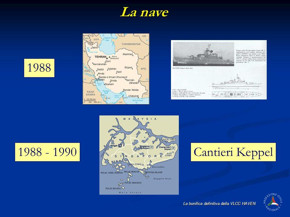 La bonifica definitiva della VLCC HAVEN La nave 1988 1988 - 1990Cantieri Keppel