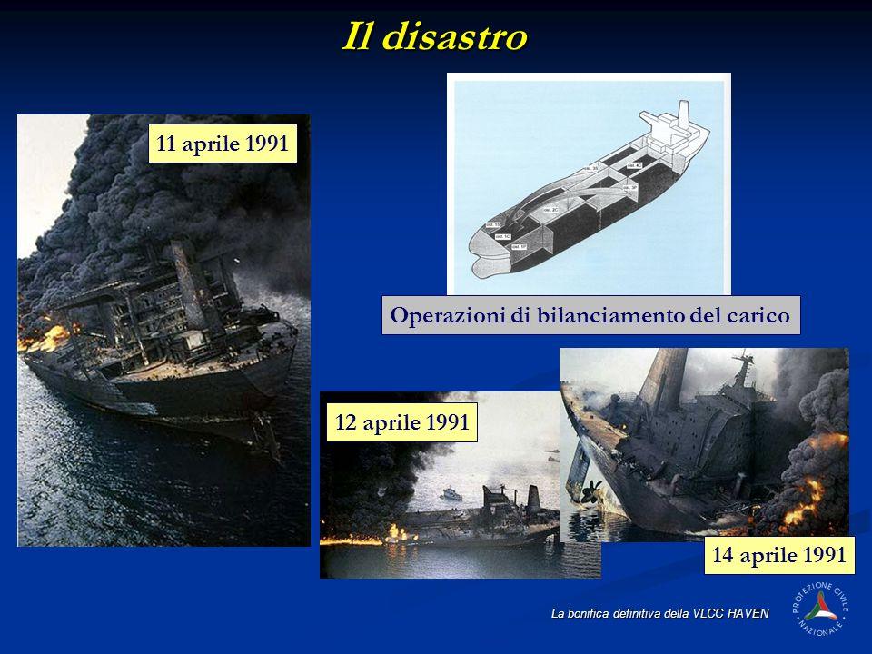 La bonifica definitiva della VLCC HAVEN 144.000 tonnellate di greggio sversate (Heavy Iranian Oil) 5 morti tra i quali il Comandante Il più grave disastro ambientale mai avvenuto nel Mediterraneo Il disastro