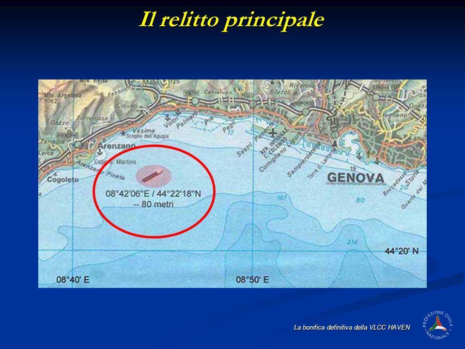 La bonifica definitiva della VLCC HAVEN I primi interventi 1991- 1992 Messa in sicurezza del relitto Asportazione alberatura e ciminiera Regione Liguria Verifica presenza idrocarburi allo stato liquido 2003 Ispezione per caratterizzazione e progettazione della bonifica del relitto