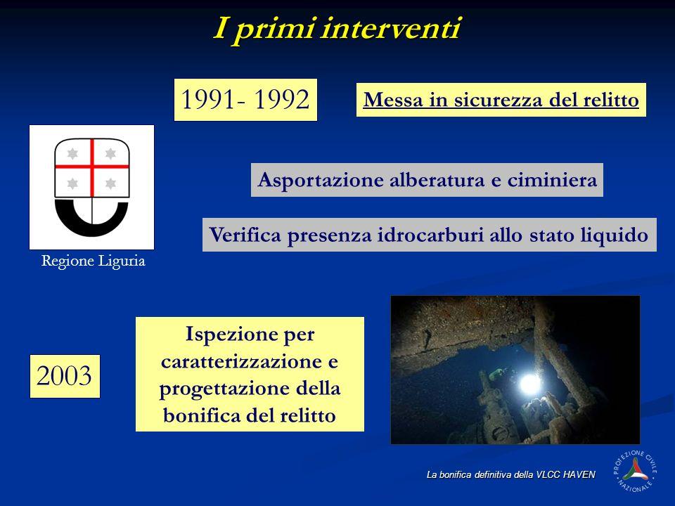 La bonifica definitiva della VLCC HAVEN I primi interventi 1991- 1992 Messa in sicurezza del relitto Asportazione alberatura e ciminiera Regione Ligur