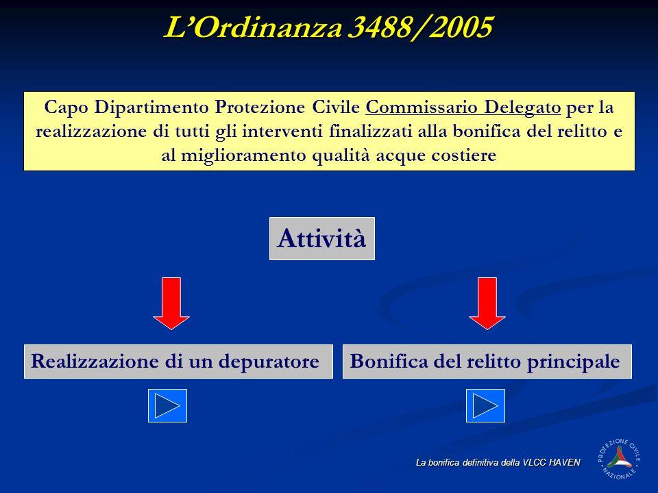 La bonifica definitiva della VLCC HAVEN LOrdinanza 3488/2005 Capo Dipartimento Protezione Civile Commissario Delegato per la realizzazione di tutti gl