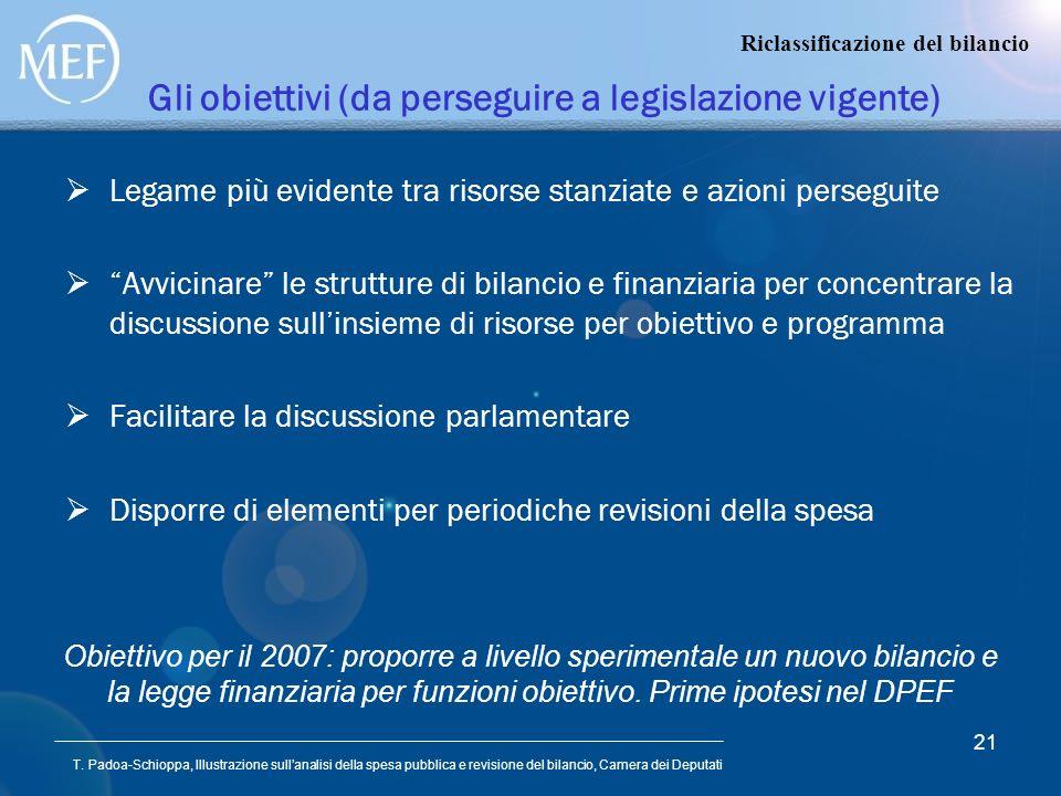 T. Padoa-Schioppa, Illustrazione sullanalisi della spesa pubblica e revisione del bilancio, Camera dei Deputati 21 Gli obiettivi (da perseguire a legi
