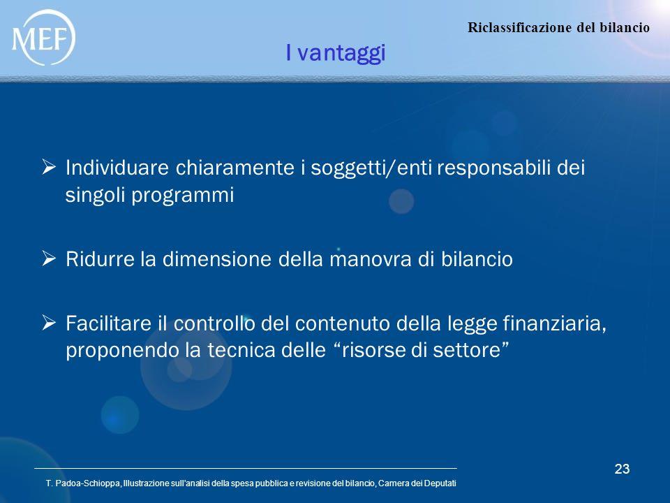 T. Padoa-Schioppa, Illustrazione sullanalisi della spesa pubblica e revisione del bilancio, Camera dei Deputati 23 I vantaggi Individuare chiaramente