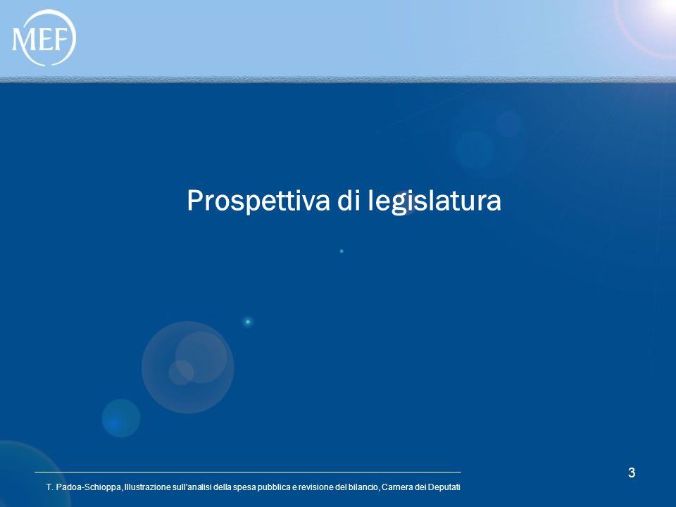 T. Padoa-Schioppa, Illustrazione sullanalisi della spesa pubblica e revisione del bilancio, Camera dei Deputati 3 Prospettiva di legislatura