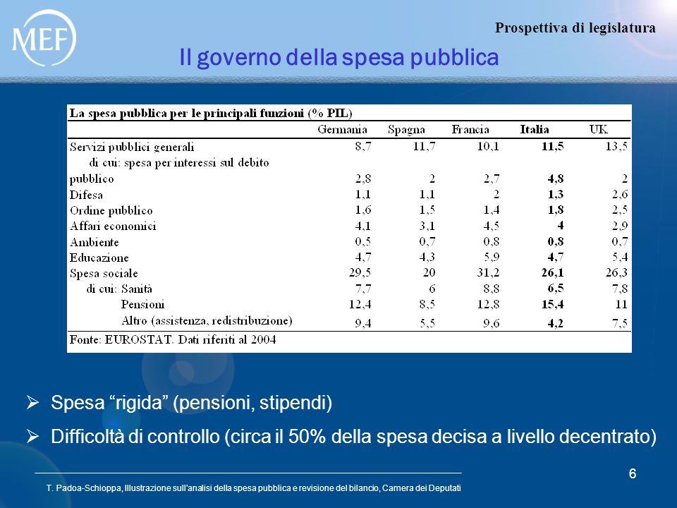 T. Padoa-Schioppa, Illustrazione sullanalisi della spesa pubblica e revisione del bilancio, Camera dei Deputati 6 Il governo della spesa pubblica Pros