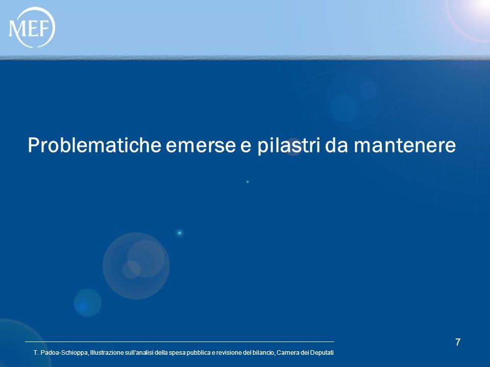 T. Padoa-Schioppa, Illustrazione sullanalisi della spesa pubblica e revisione del bilancio, Camera dei Deputati 7 Problematiche emerse e pilastri da m